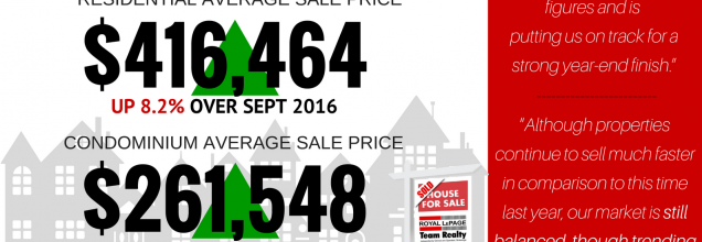 Ottawa Real Estate Highlights September 2017